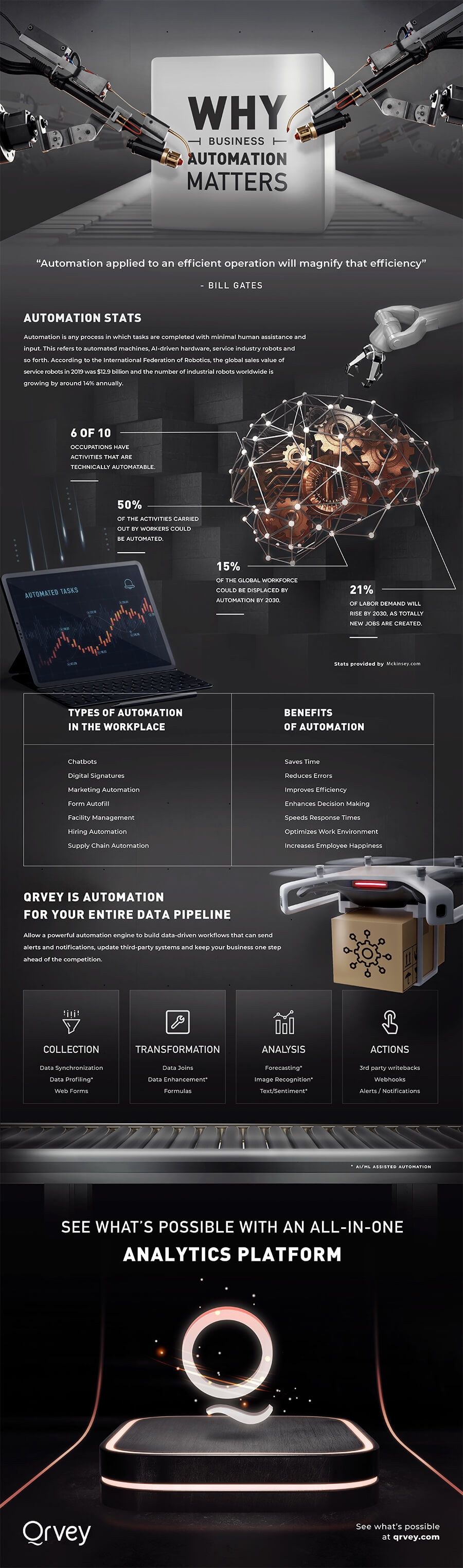 Infographic: Why Business Automation Matters