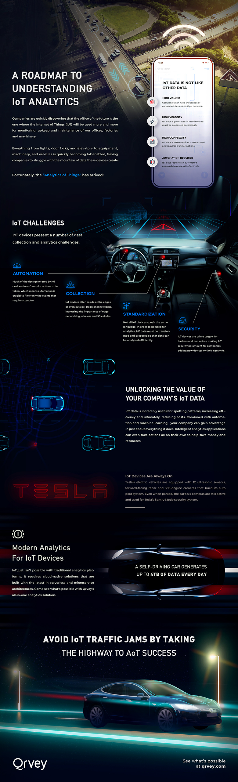 Infographic: Roadmap to IoT Analytics
