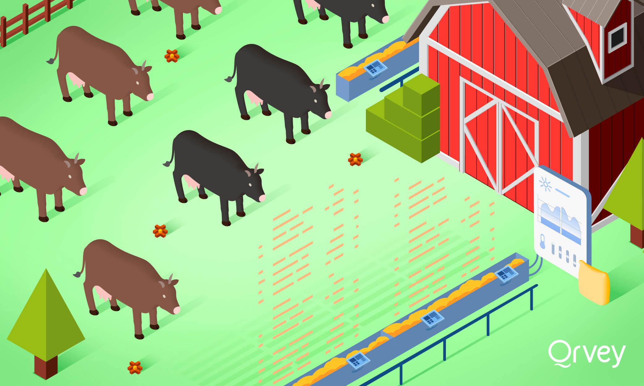 Wagyu Beef - A Modern Analytics Success Story