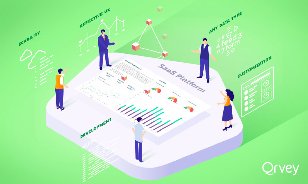 Analytics for SaaS Product Managers