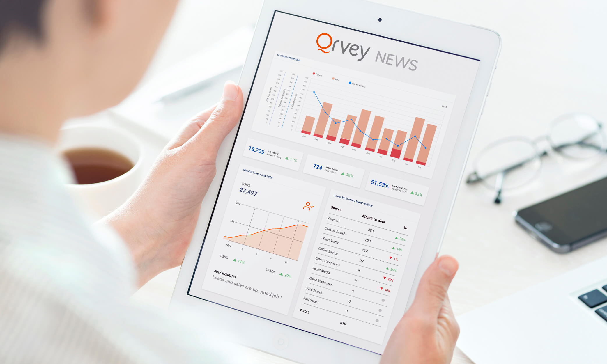 Qrvey Secures $7.5 Million in Series A Funding